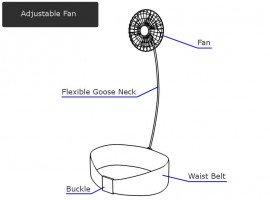 Waist Fan